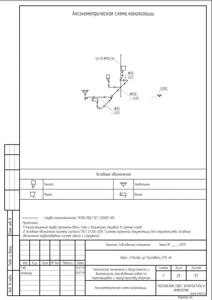 Аксонометрия канализации ТЗ по фатку