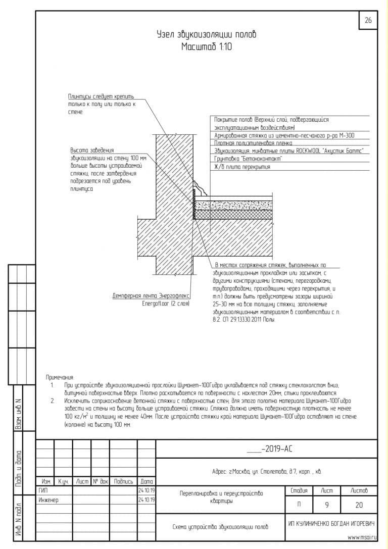 Схема устройства звукоизоляции полов