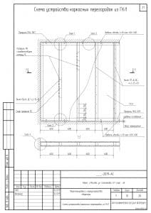 Схемы устройства легких перегородок 1