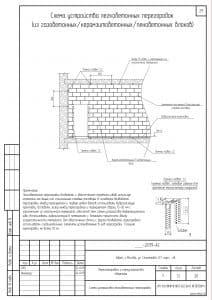 Схемы устройства легких перегородок 3