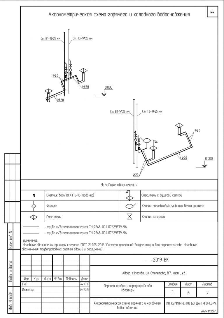 Аксонометрическая схема ГВС ХВС